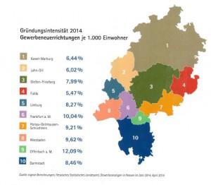 gruenderregion-2016